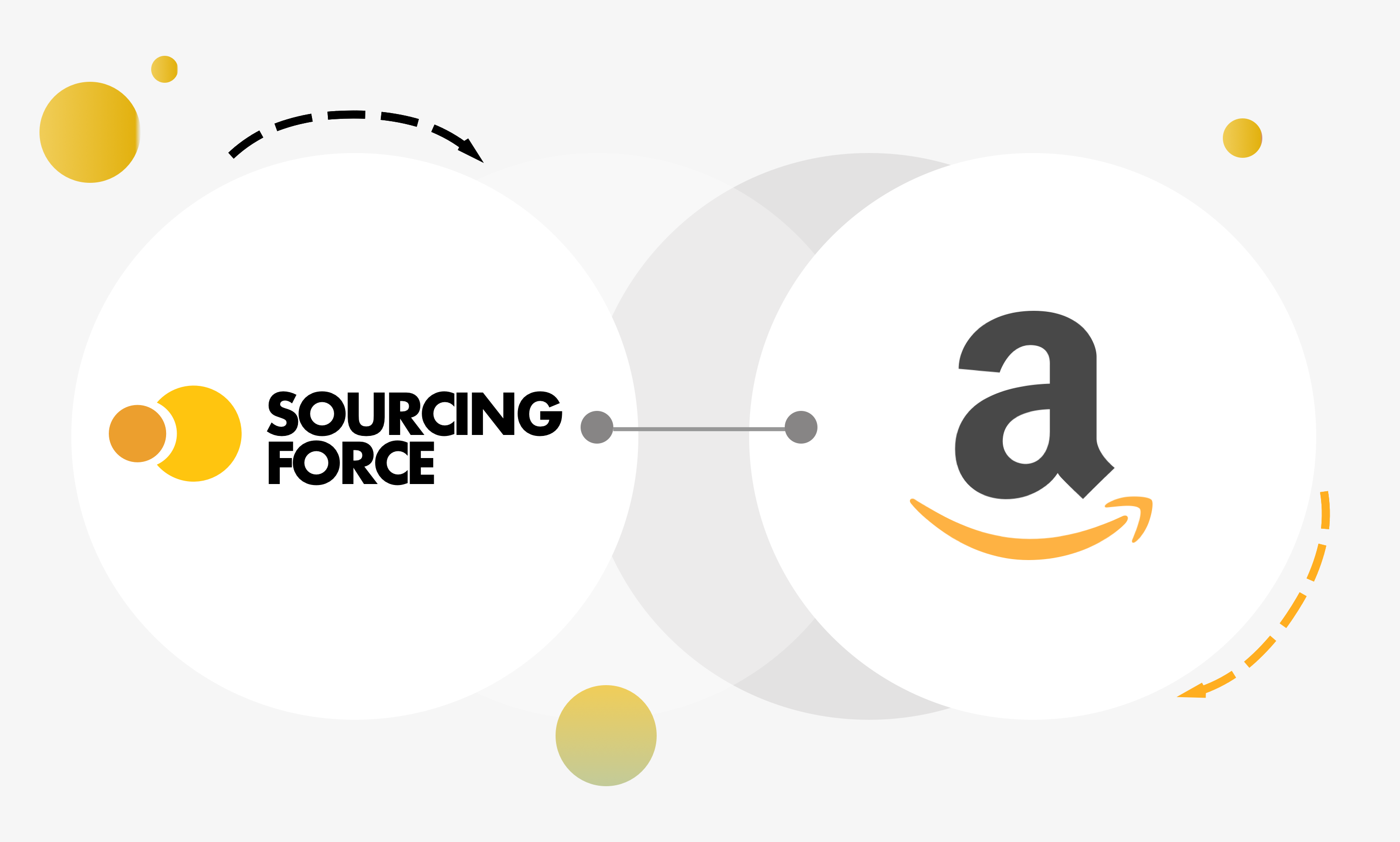 Amazon PunchOut - Sourcing Force