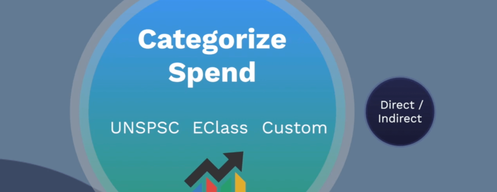 categorize spend sourcing force